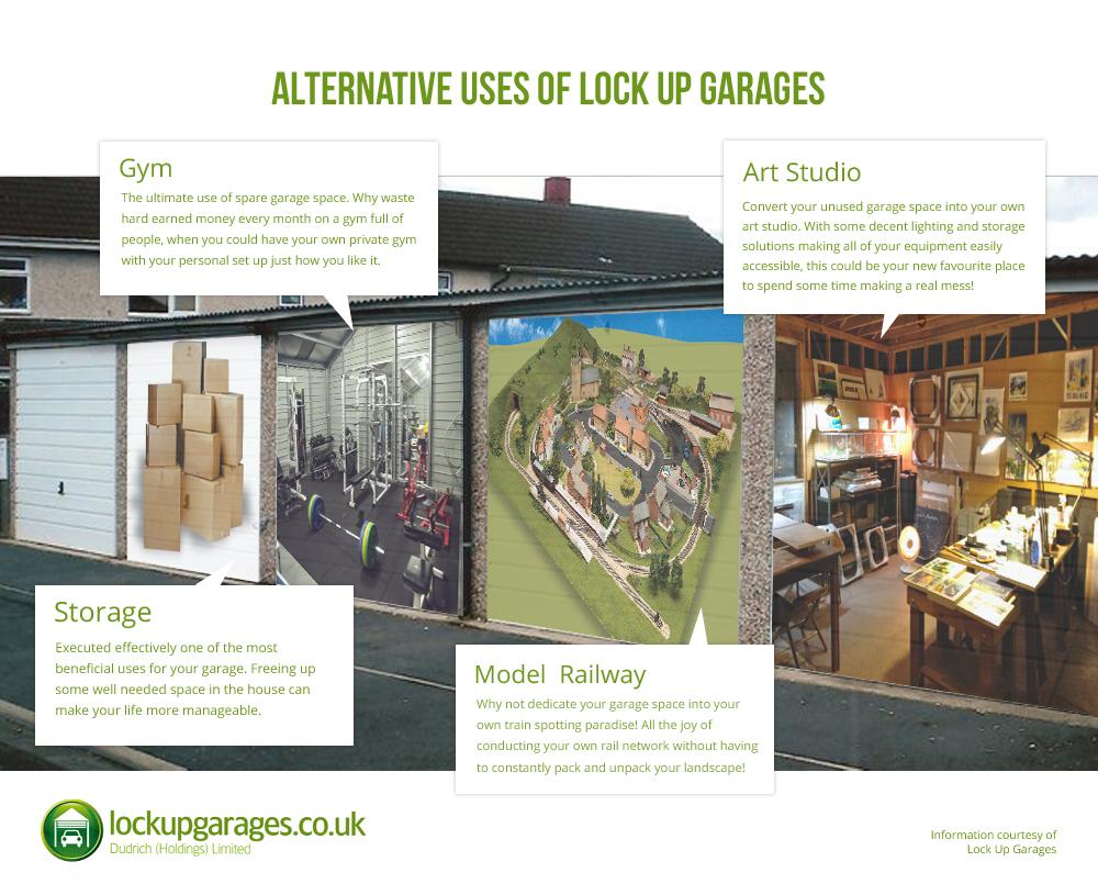 Great uses for lock up garages lock up garages lock up garages